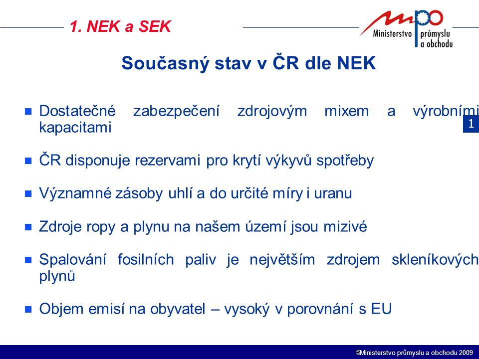 Současný stav v ČR dle NEK