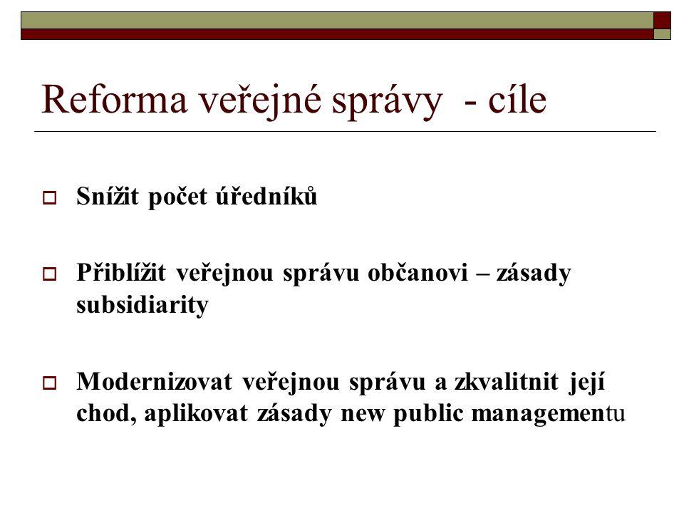 Reforma veřejné správy - cíle