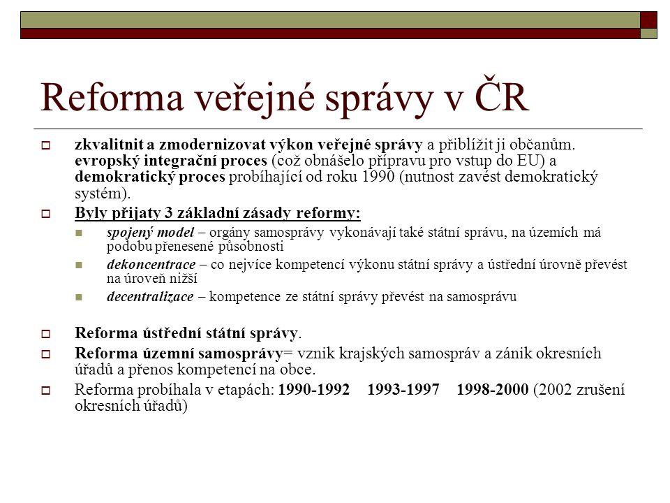 Reforma veřejné správy v ČR