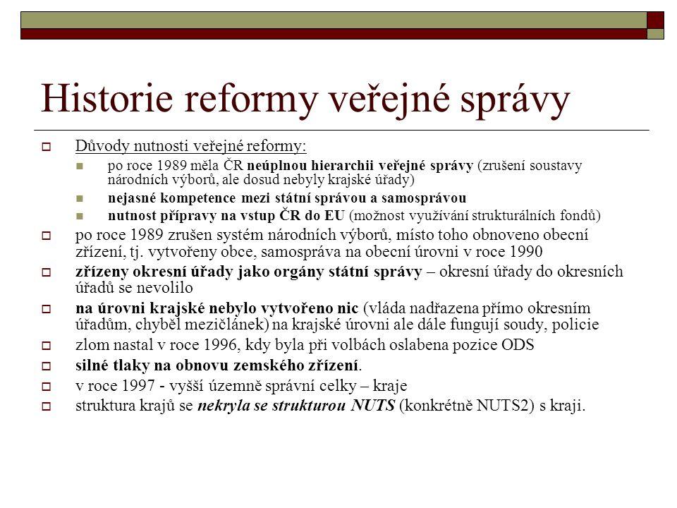 Historie reformy veřejné správy