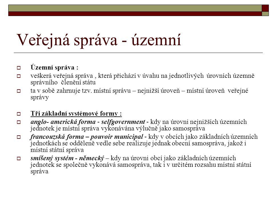 Veřejná správa - územní
