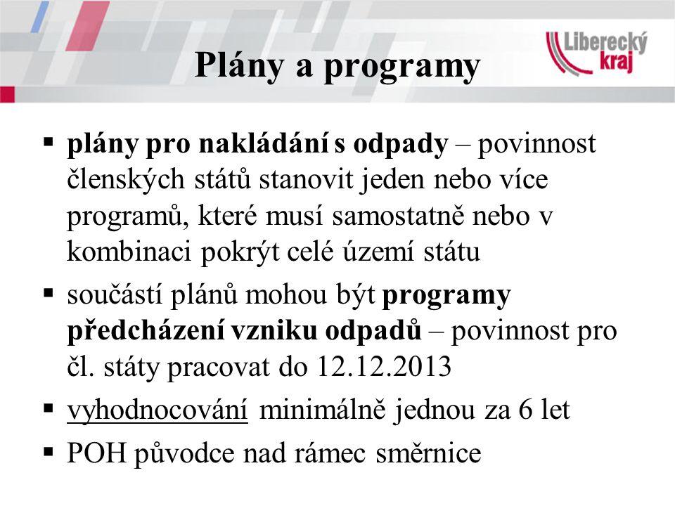 Plány a programy