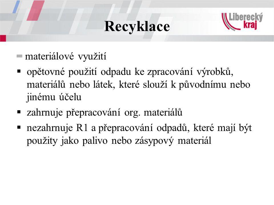 Recyklace = materiálové využití