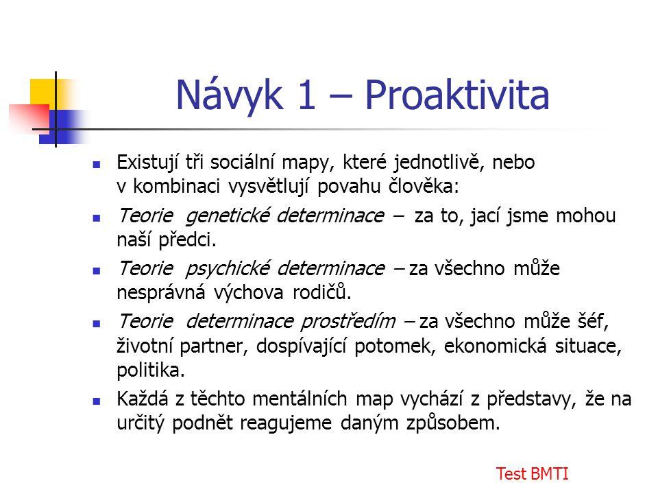 Návyk 1 – Proaktivita Existují tři sociální mapy, které jednotlivě, nebo v kombinaci vysvětlují povahu člověka: