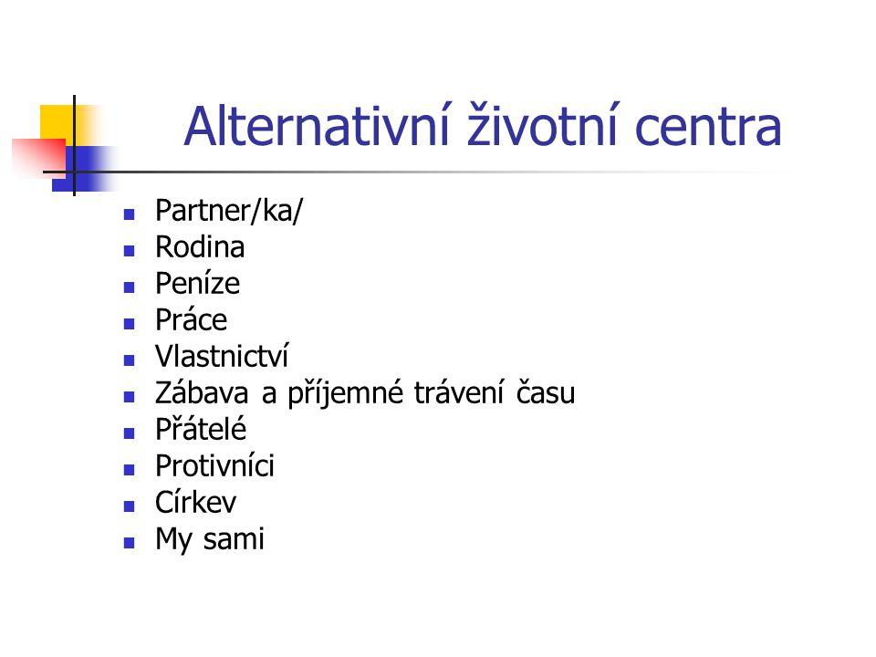 Alternativní životní centra