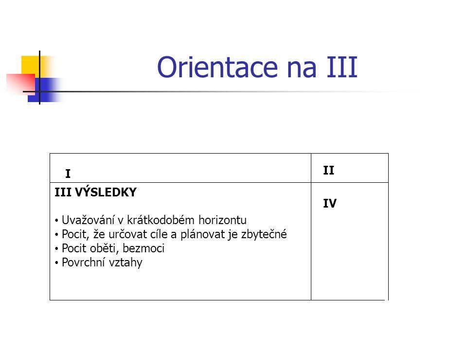 Orientace na III II I III VÝSLEDKY IV
