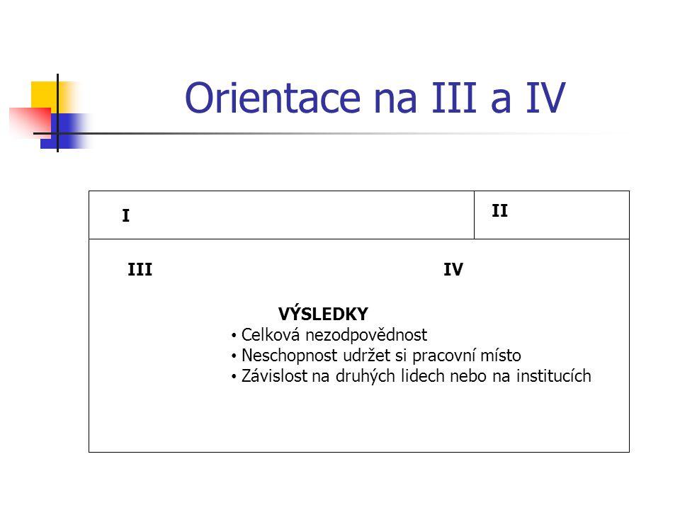 Orientace na III a IV II I VÝSLEDKY Celková nezodpovědnost