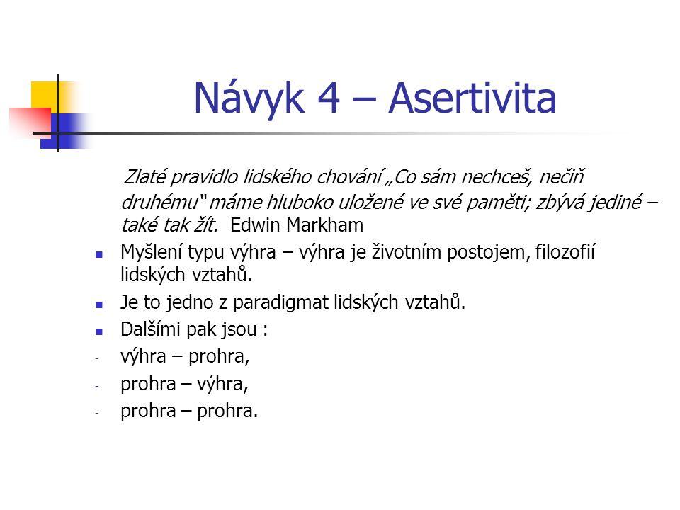 Návyk 4 – Asertivita
