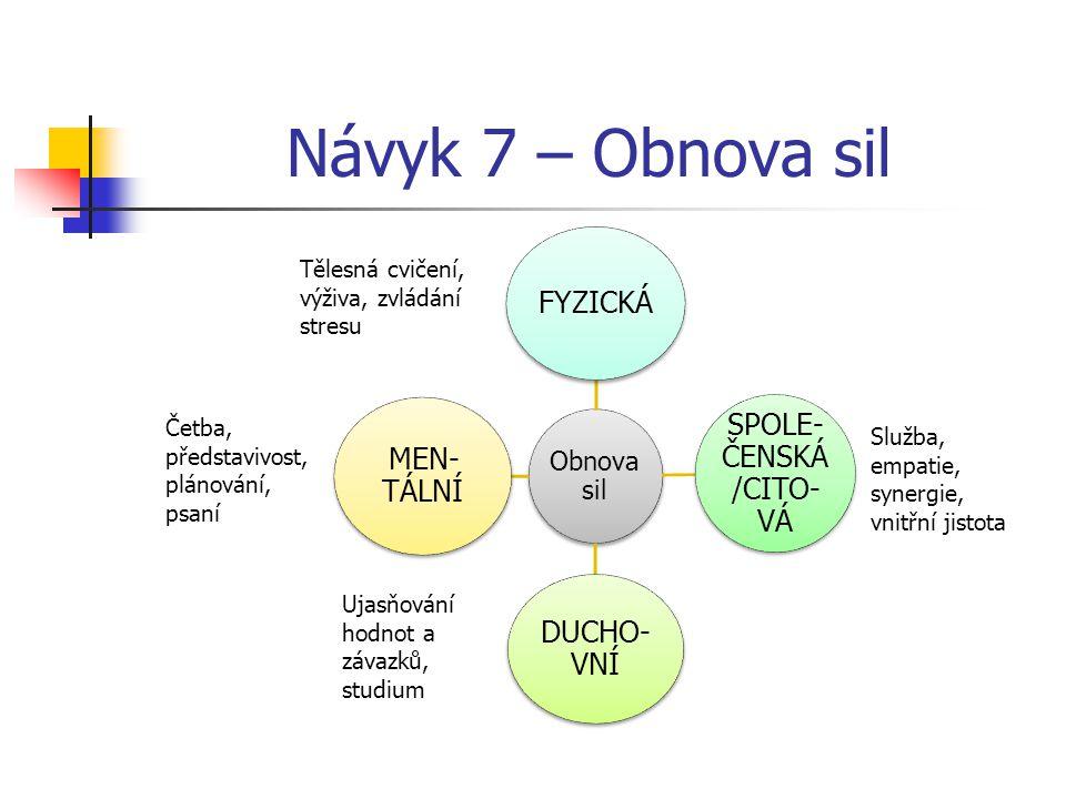 SPOLE-ČENSKÁ/CITO-VÁ