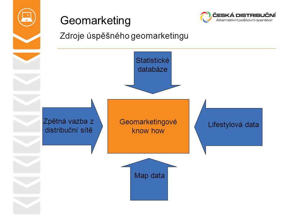 Geomarketing Zdroje úspěšného geomarketingu Statistické databáze