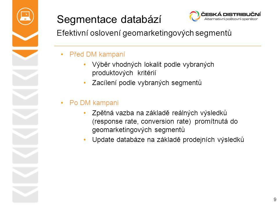 Segmentace databází Efektivní oslovení geomarketingových segmentů