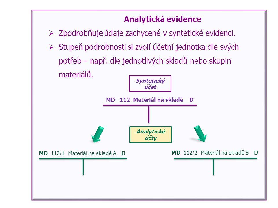 Zpodrobňuje údaje zachycené v syntetické evidenci.