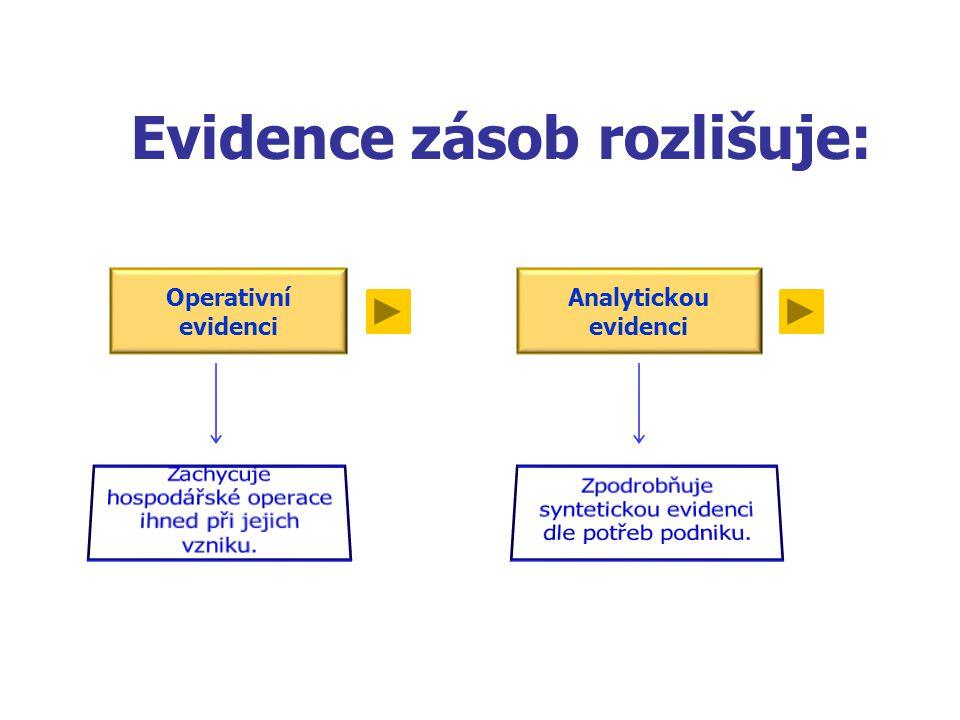 Evidence zásob rozlišuje: