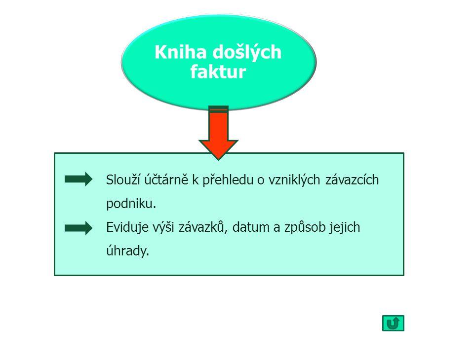 Kniha došlých faktur Slouží účtárně k přehledu o vzniklých závazcích podniku.