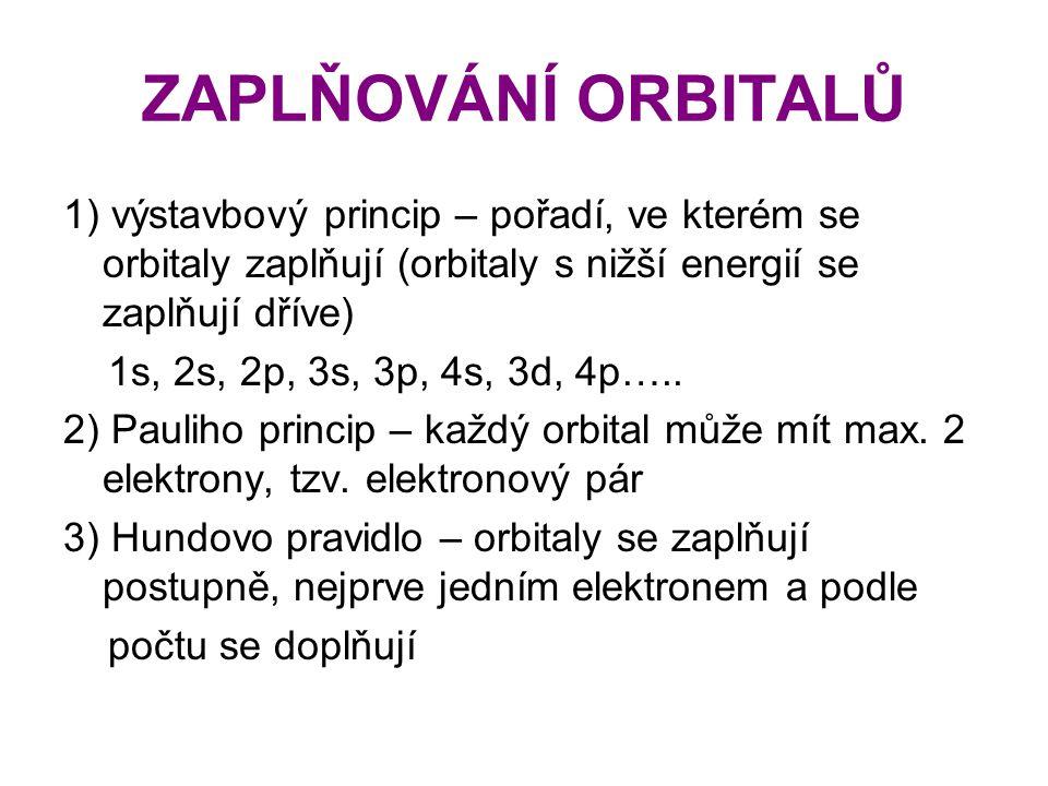ZAPLŇOVÁNÍ ORBITALŮ 1) výstavbový princip – pořadí, ve kterém se orbitaly zaplňují (orbitaly s nižší energií se zaplňují dříve)