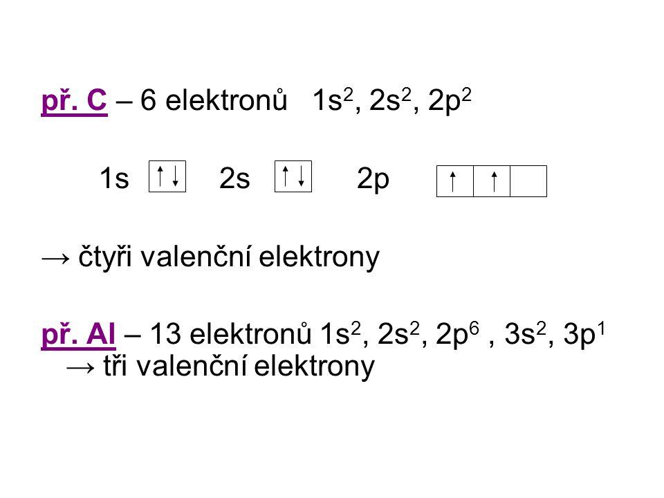 př. C – 6 elektronů 1s2, 2s2, 2p2 1s 2s 2p. → čtyři valenční elektrony.