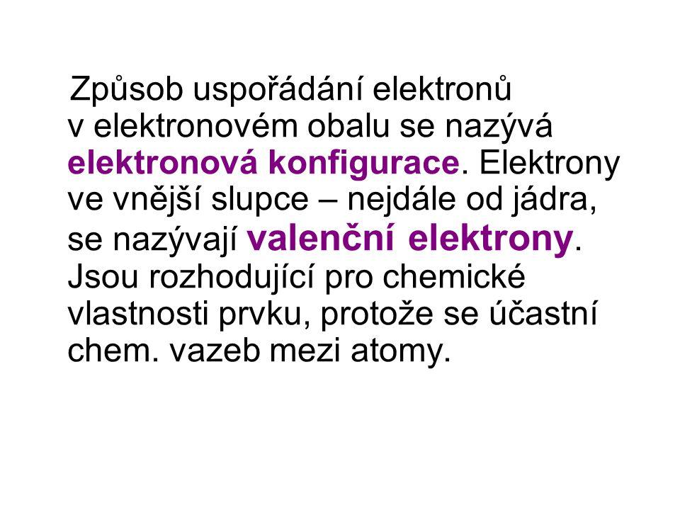 Způsob uspořádání elektronů v elektronovém obalu se nazývá elektronová konfigurace.