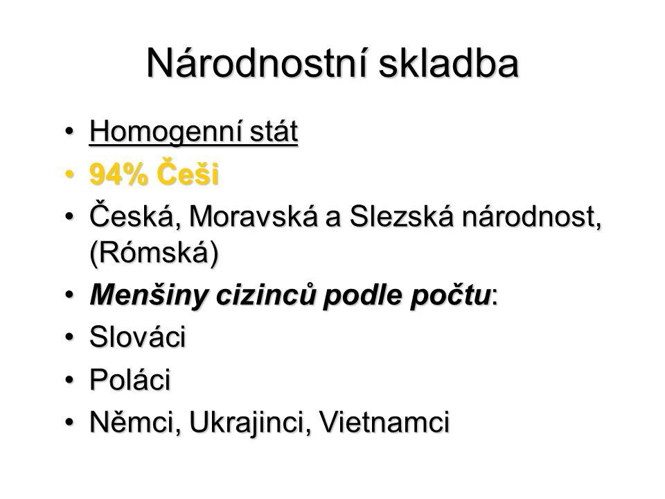 Národnostní skladba Homogenní stát 94% Češi