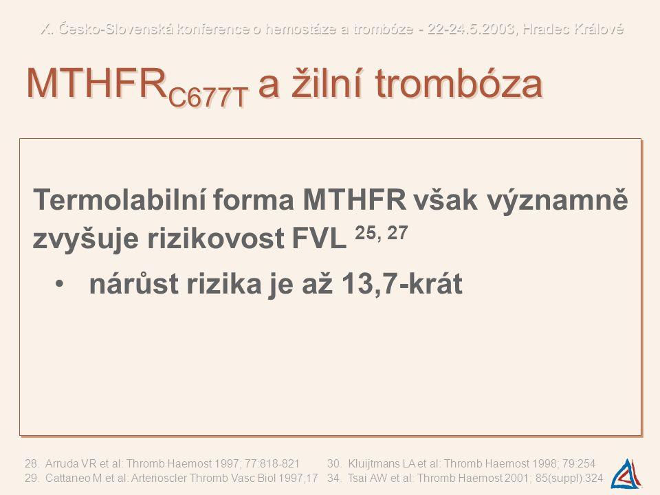 Mutace MTHFRC677T není nezávislý rizikový faktor TEN!