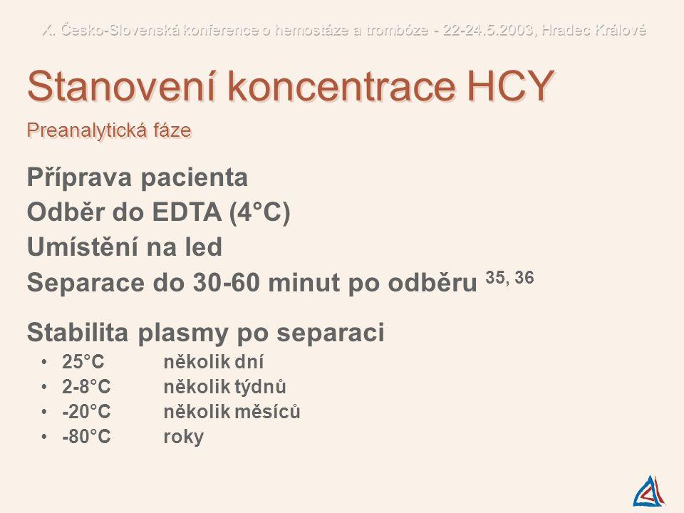 Stanovení koncentrace HCY