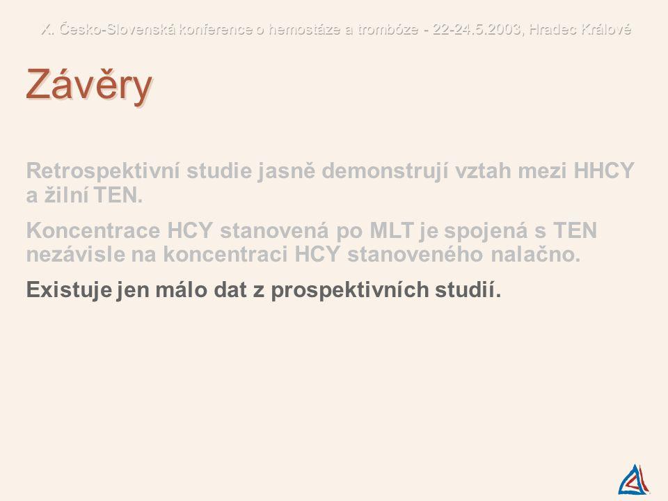 X. Česko-Slovenská konference o hemostáze a trombóze - 22-24. 5