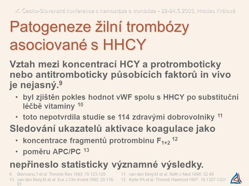 Patogeneze žilní trombózy asociované s HHCY