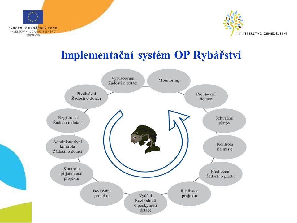 Implementační systém OP Rybářství