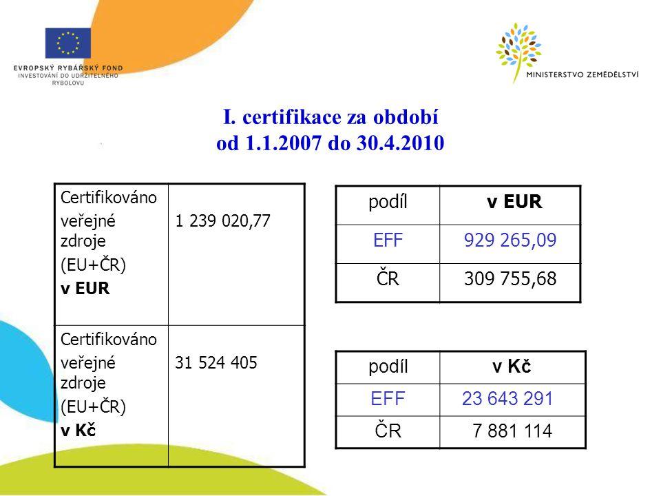 I. certifikace za období od 1.1.2007 do 30.4.2010