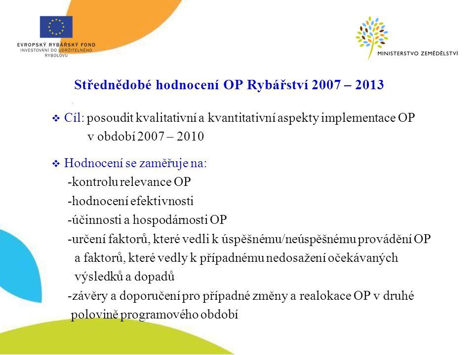 Střednědobé hodnocení OP Rybářství 2007 – 2013