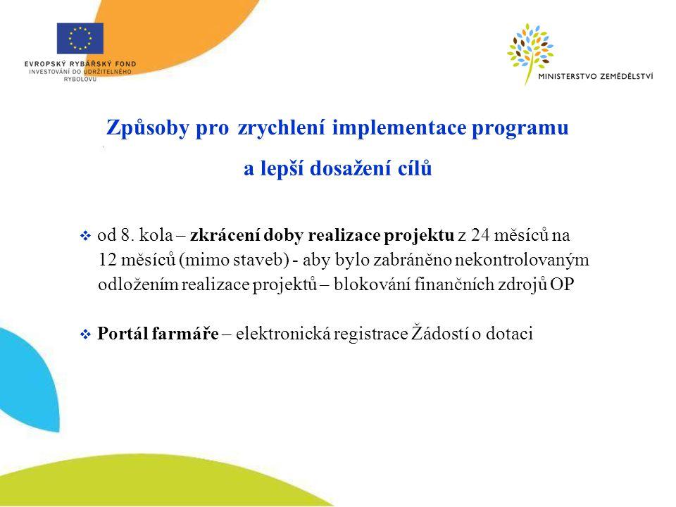 Způsoby pro zrychlení implementace programu a lepší dosažení cílů