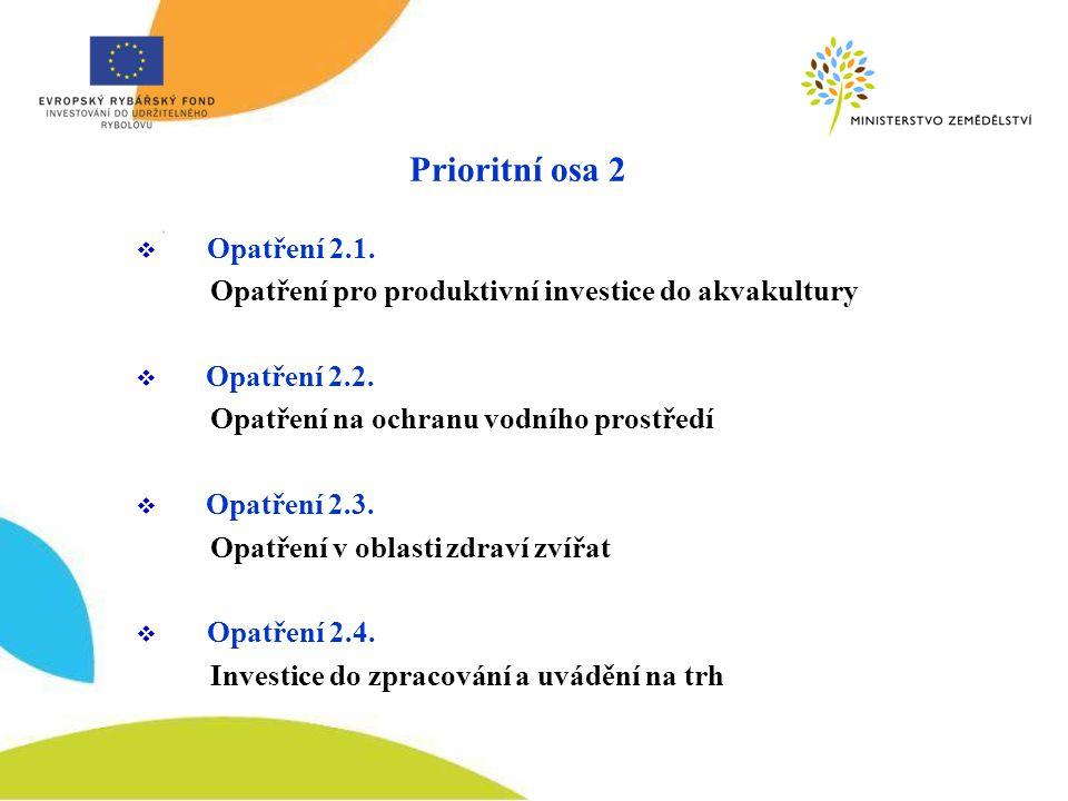 Prioritní osa 2 Opatření 2.1.