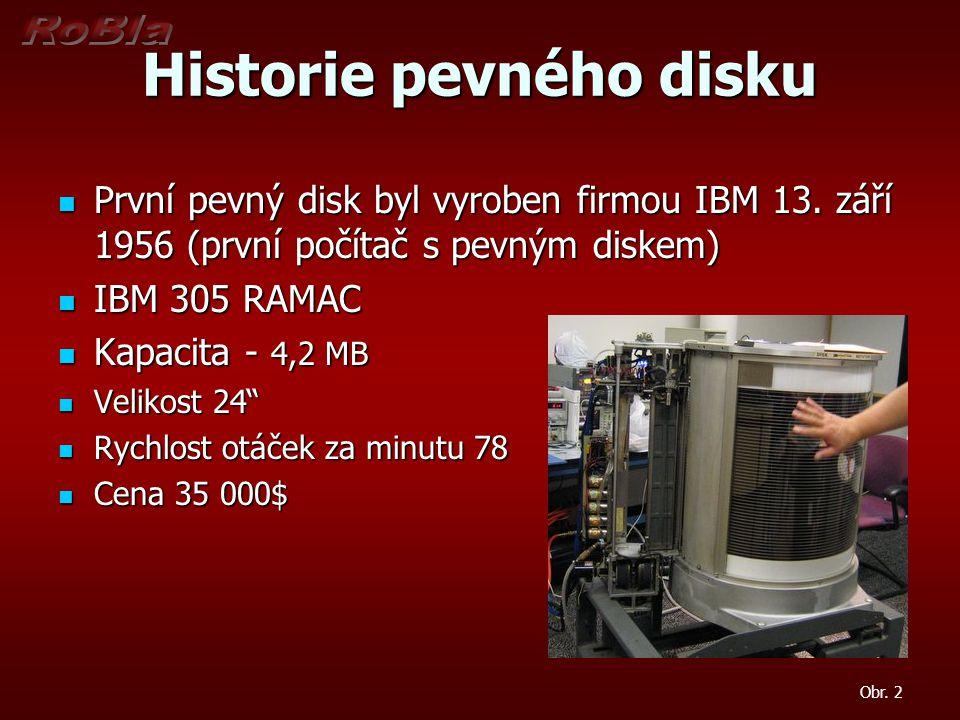 Historie pevného disku
