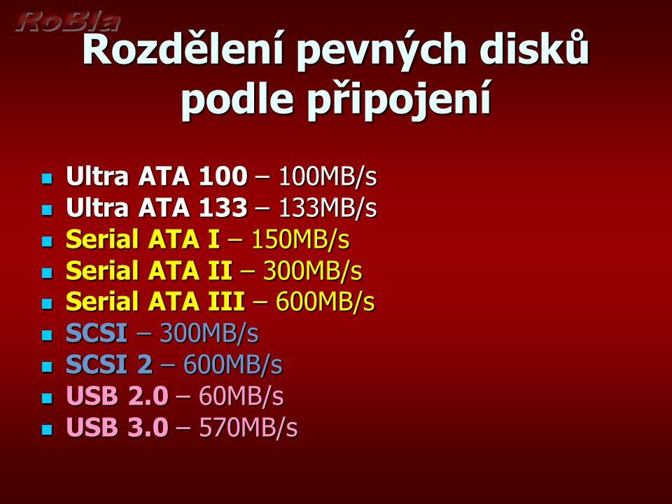 Rozdělení pevných disků podle připojení