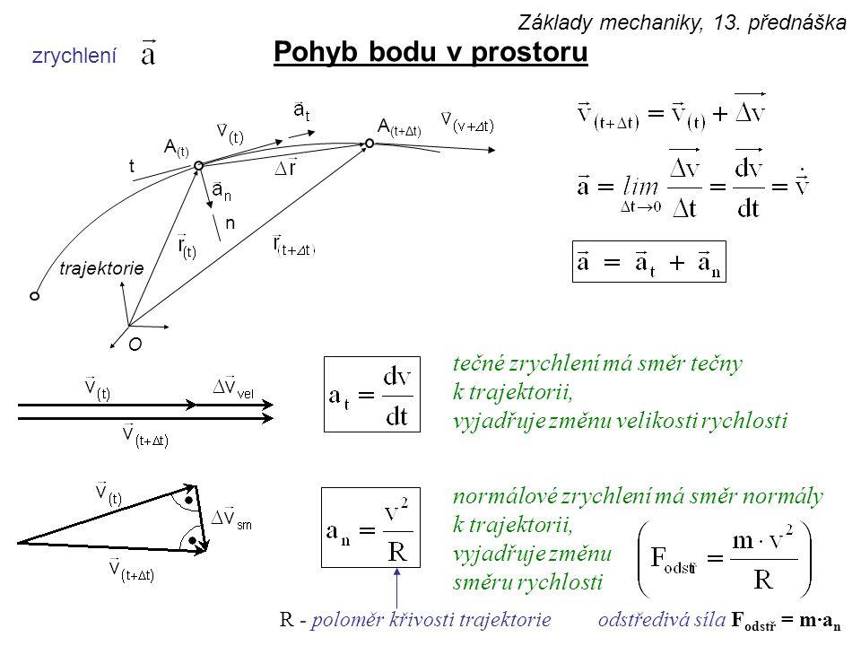 Pohyb bodu v prostoru tečné zrychlení má směr tečny k trajektorii,