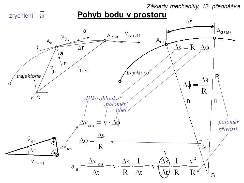 Pohyb bodu v prostoru Základy mechaniky, 13. přednáška zrychlení