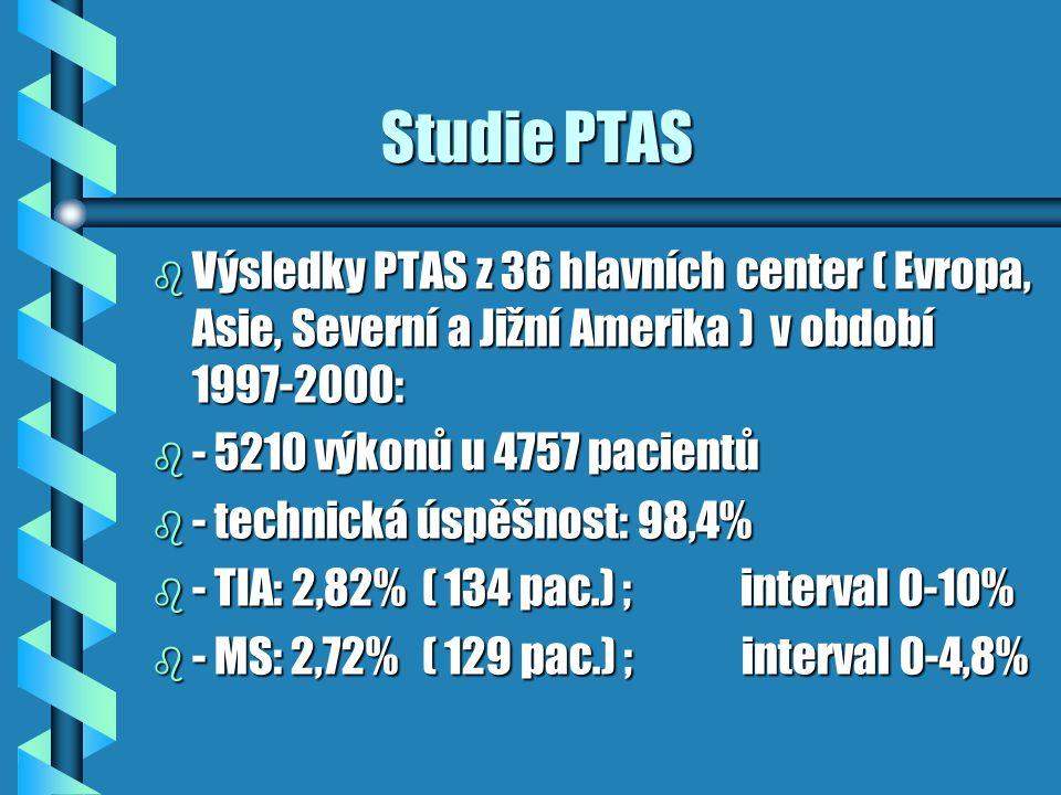 Studie PTAS Výsledky PTAS z 36 hlavních center ( Evropa, Asie, Severní a Jižní Amerika ) v období 1997-2000: