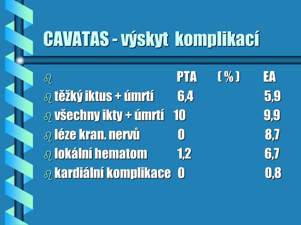 CAVATAS - výskyt komplikací