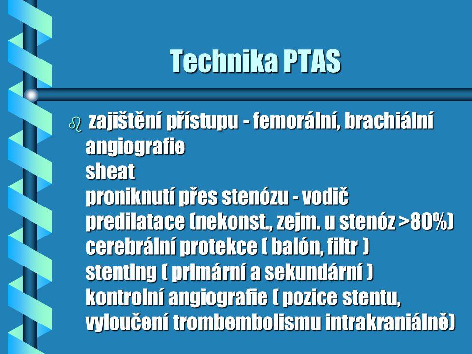 Technika PTAS