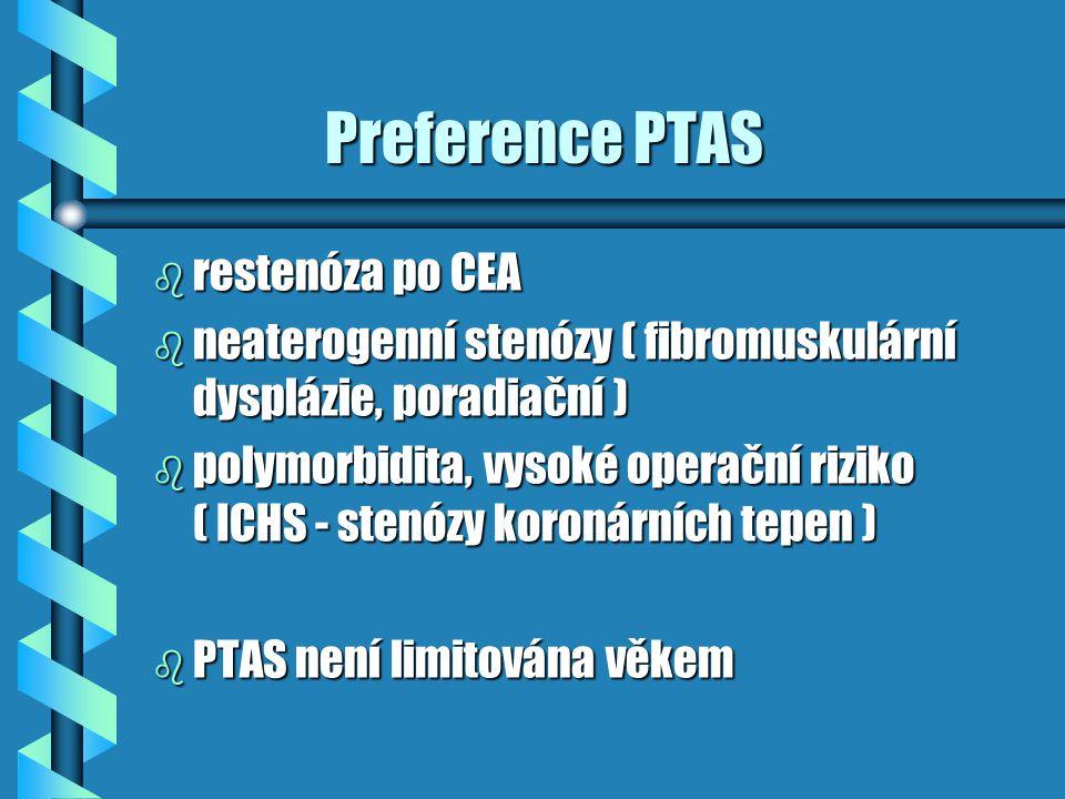 Preference PTAS restenóza po CEA