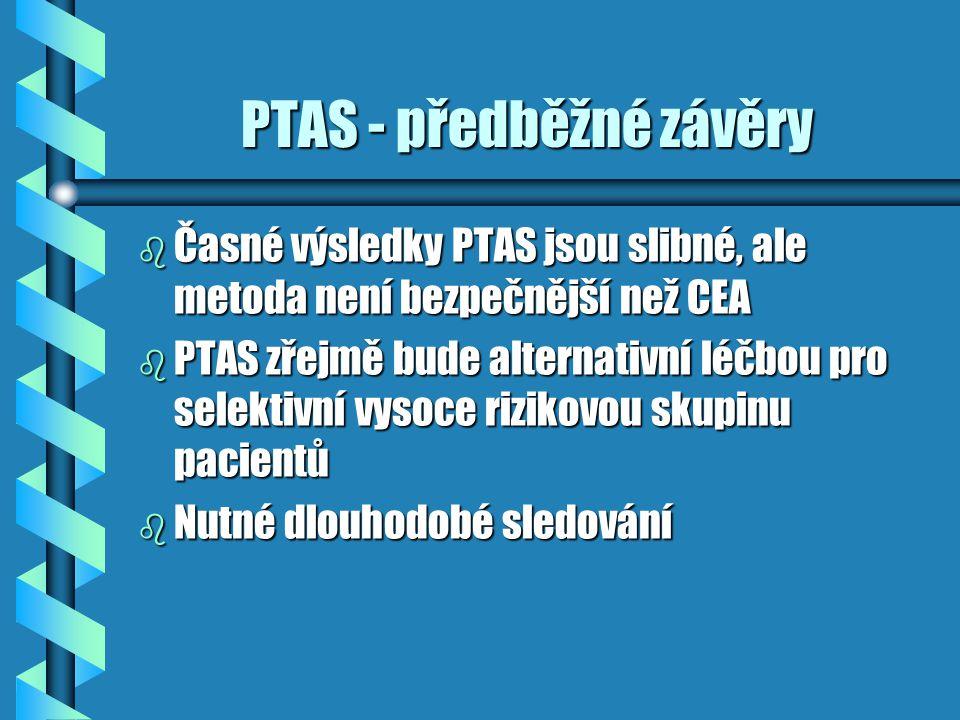 PTAS - předběžné závěry