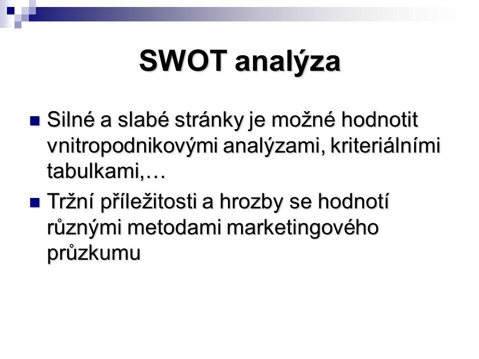SWOT analýza Silné a slabé stránky je možné hodnotit vnitropodnikovými analýzami, kriteriálními tabulkami,…