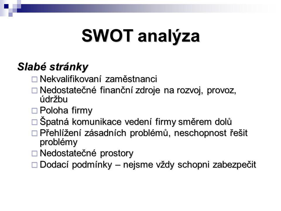 SWOT analýza Slabé stránky Nekvalifikovaní zaměstnanci