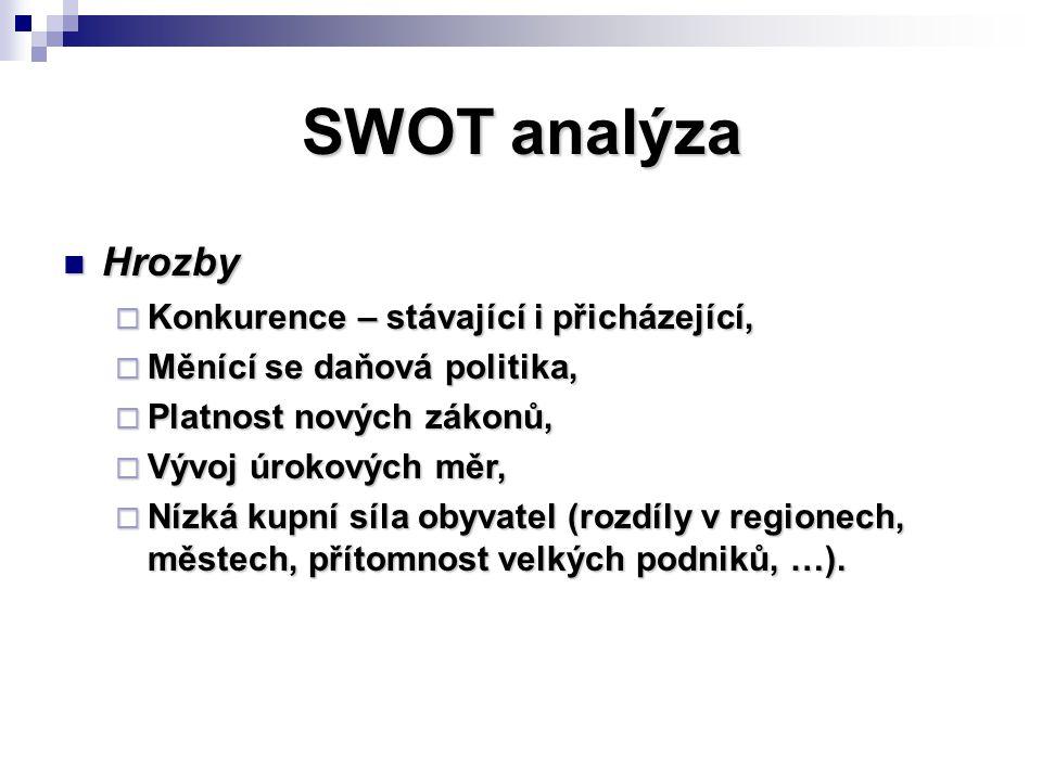 SWOT analýza Hrozby Konkurence – stávající i přicházející,