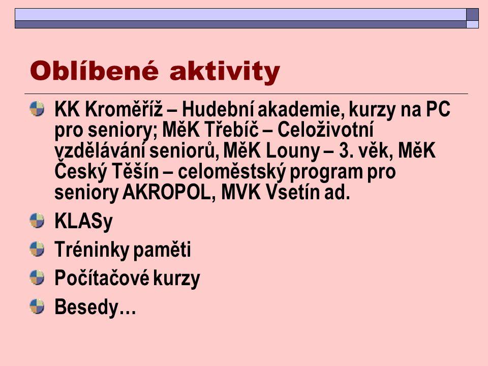Oblíbené aktivity