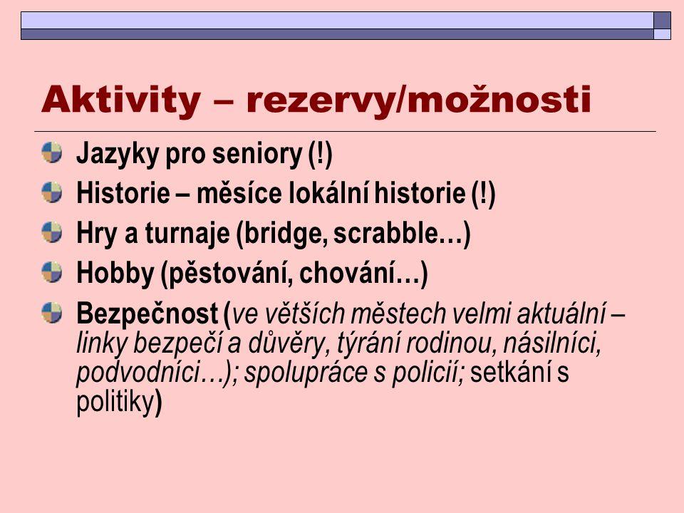 Aktivity – rezervy/možnosti