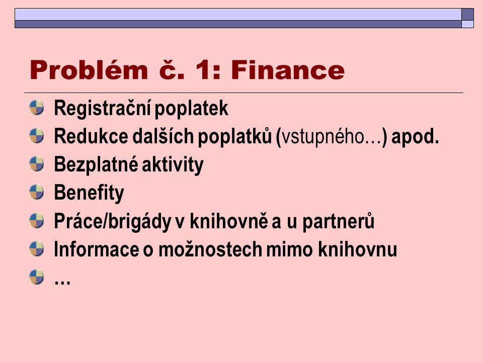 Problém č. 1: Finance Registrační poplatek