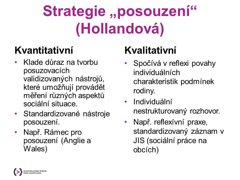 """Strategie """"posouzení (Hollandová)"""