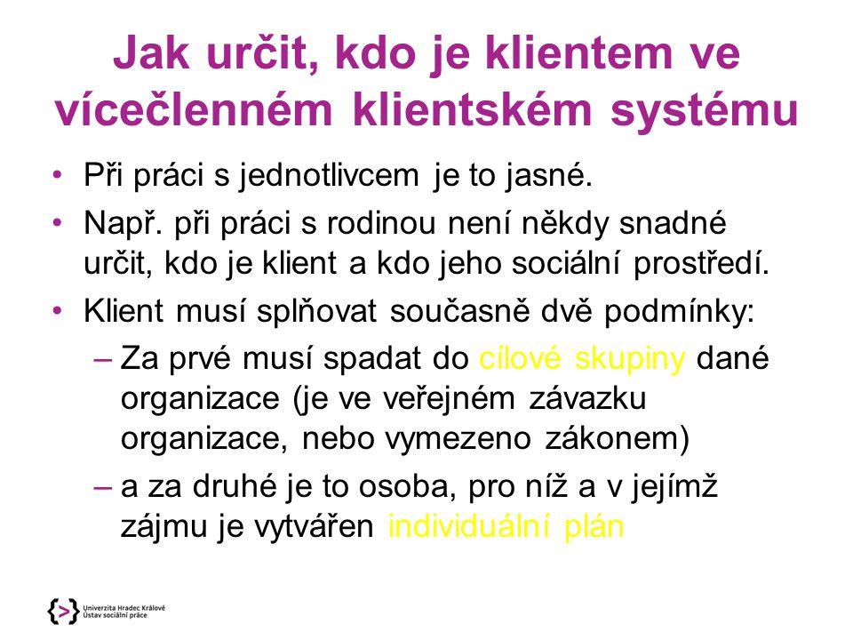 Jak určit, kdo je klientem ve vícečlenném klientském systému