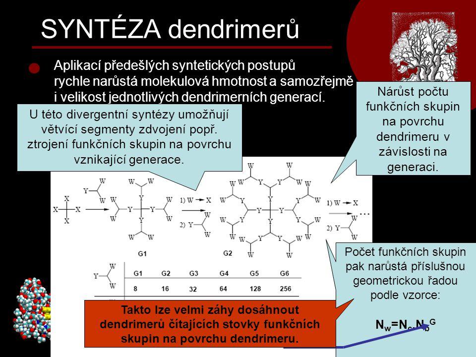 SYNTÉZA dendrimerů Aplikací předešlých syntetických postupů