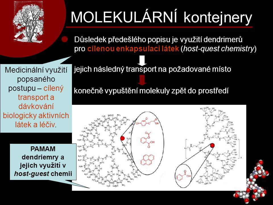 PAMAM dendriemry a jejich využití v host-guest chemii
